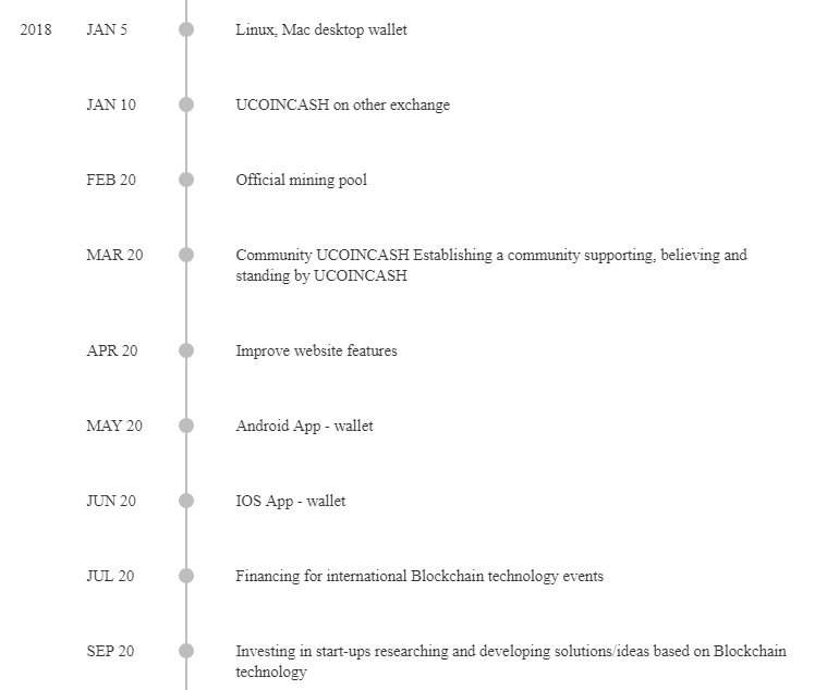 roadmap ucoin cash