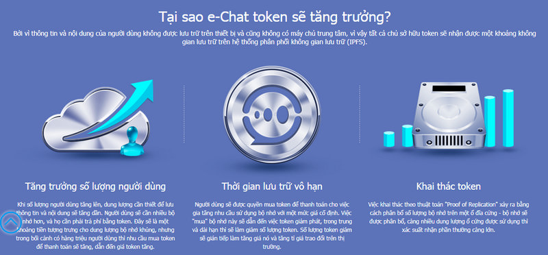 echat coin