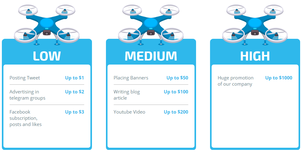 review sky drone